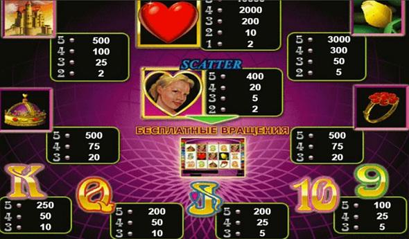 Символы игрового автомата King of hearts